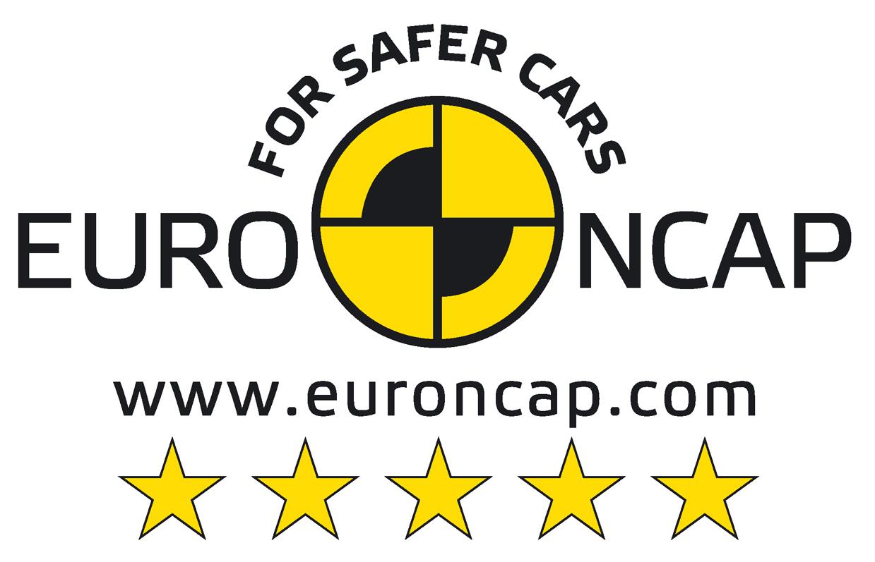 Renault Koleos 2.0 dCi X-Tronic EuroNCAP 5 stelle